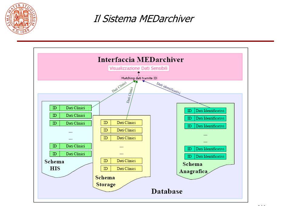 105 Il Sistema MEDarchiver