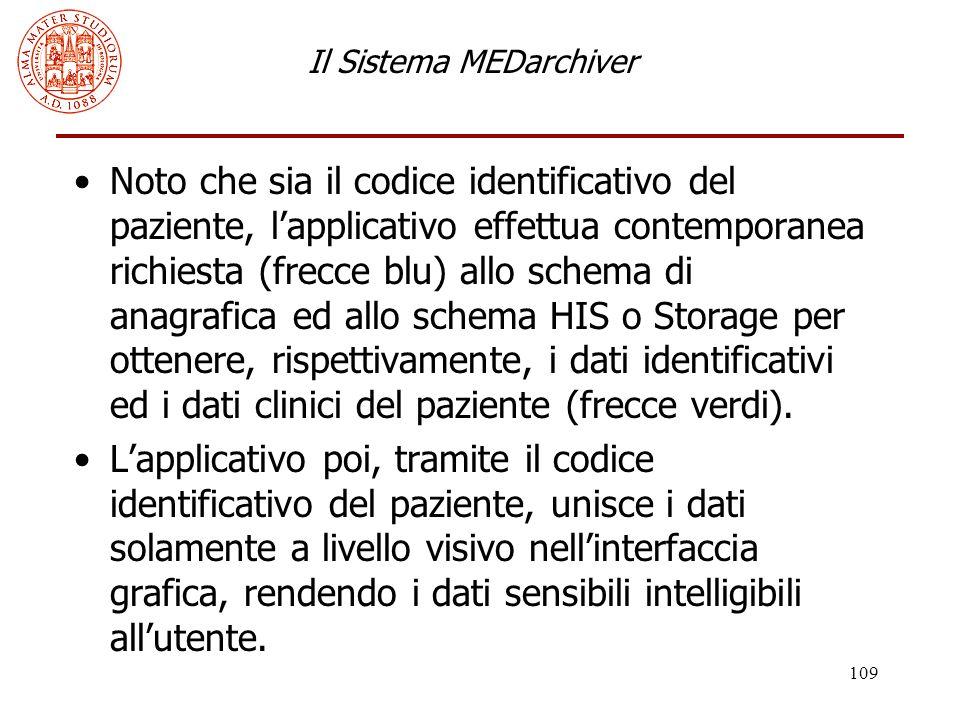 109 Il Sistema MEDarchiver Noto che sia il codice identificativo del paziente, l'applicativo effettua contemporanea richiesta (frecce blu) allo schema