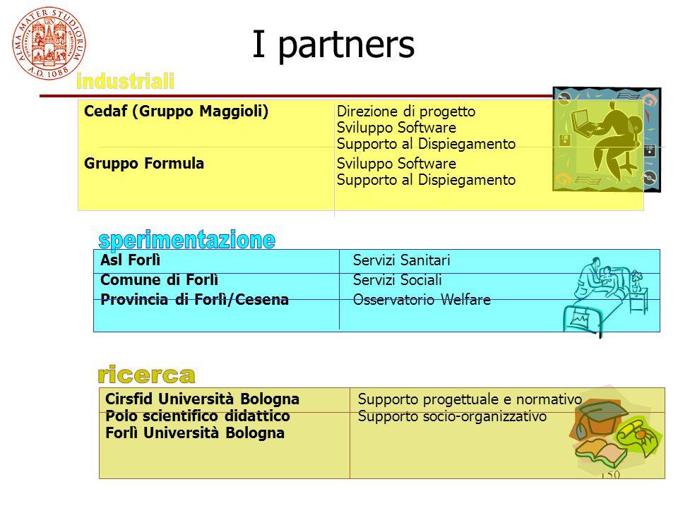 150 I partners Asl ForlìServizi Sanitari Comune di ForlìServizi Sociali Provincia di Forlì/CesenaOsservatorio Welfare Cirsfid Università BolognaSuppor