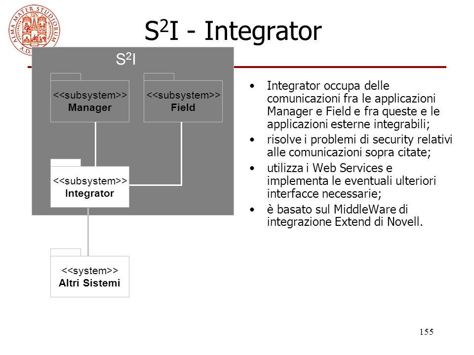 155 S 2 I - Integrator Integrator occupa delle comunicazioni fra le applicazioni Manager e Field e fra queste e le applicazioni esterne integrabili; r