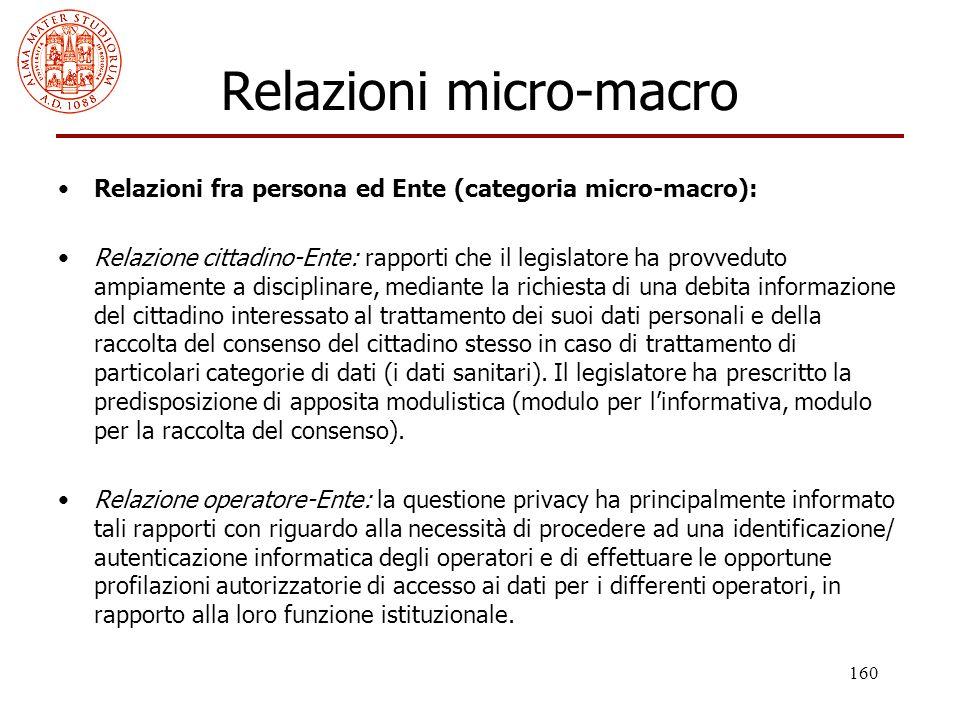160 Relazioni micro-macro Relazioni fra persona ed Ente (categoria micro-macro): Relazione cittadino-Ente: rapporti che il legislatore ha provveduto a