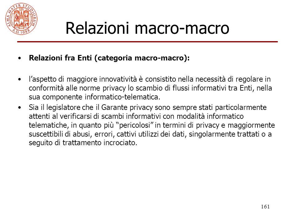 161 Relazioni macro-macro Relazioni fra Enti (categoria macro-macro): l'aspetto di maggiore innovatività è consistito nella necessità di regolare in c
