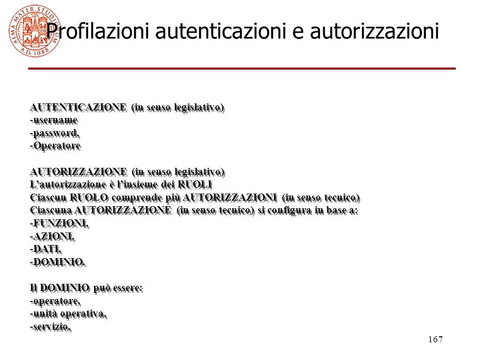 167 Profilazioni autenticazioni e autorizzazioni AUTENTICAZIONE (in senso legislativo) -username -password, -Operatore AUTORIZZAZIONE (in senso legisl