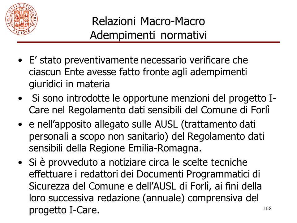 168 Relazioni Macro-Macro Adempimenti normativi E' stato preventivamente necessario verificare che ciascun Ente avesse fatto fronte agli adempimenti g