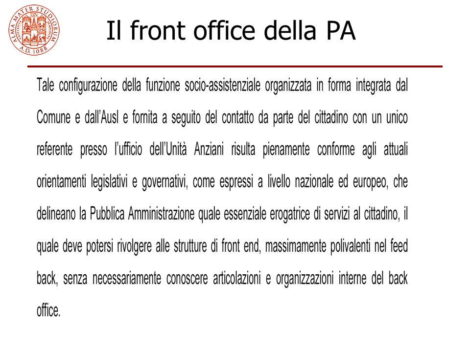 178 Il front office della PA