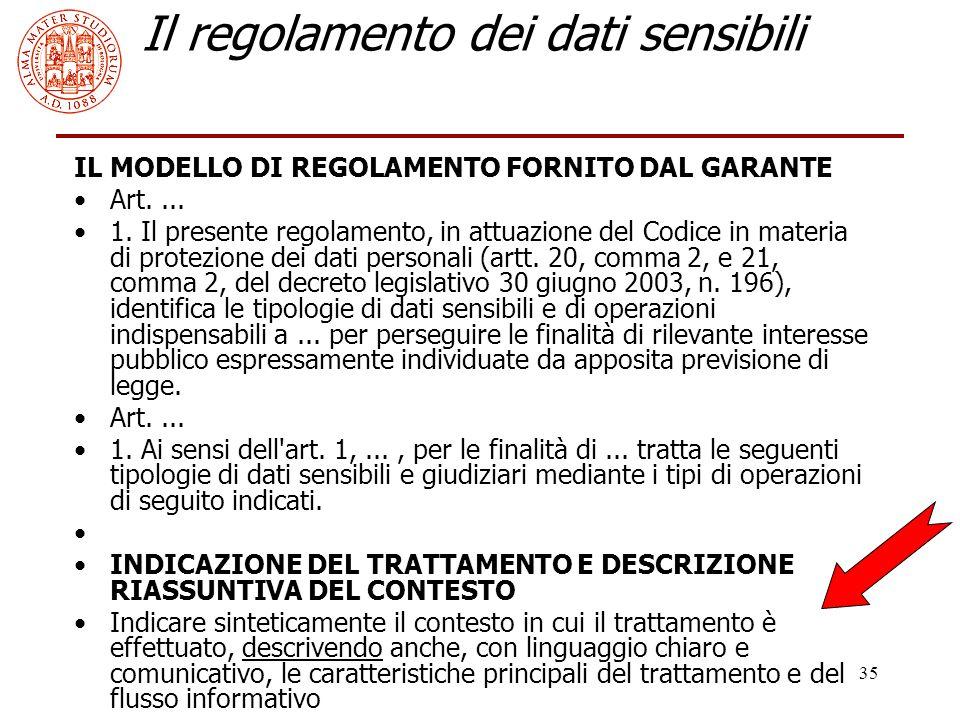 35 Il regolamento dei dati sensibili IL MODELLO DI REGOLAMENTO FORNITO DAL GARANTE Art.... 1. Il presente regolamento, in attuazione del Codice in mat