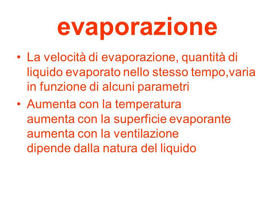 evaporazione La velocità di evaporazione, quantità di liquido evaporato nello stesso tempo,varia in funzione di alcuni parametri Aumenta con la temper