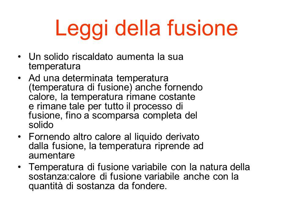 Leggi della fusione Un solido riscaldato aumenta la sua temperatura Ad una determinata temperatura (temperatura di fusione) anche fornendo calore, la