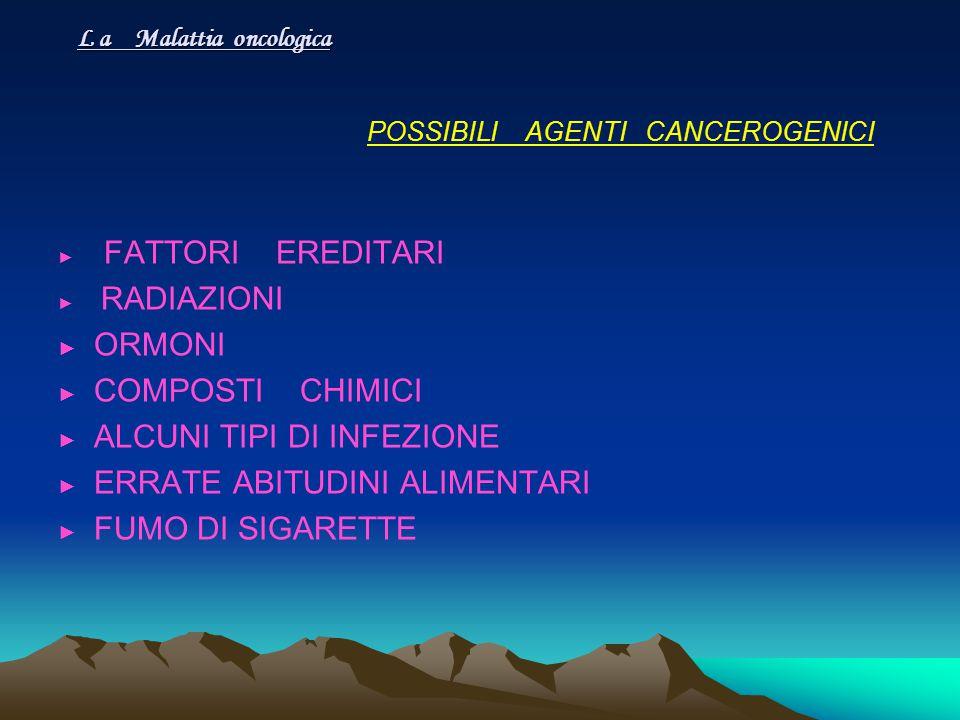 L a Malattia oncologica POSSIBILI AGENTI CANCEROGENICI ► FATTORI EREDITARI ► RADIAZIONI ► ORMONI ► COMPOSTI CHIMICI ► ALCUNI TIPI DI INFEZIONE ► ERRAT