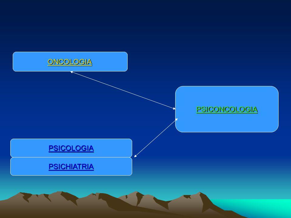 PSICOLOGIA SOCIALE PSICOSOMATICA PSICONCOLOGIA PSICHIATRIA di LIAISON Escursus storico della nuova disciplina in funzione dell'evoluzione delle altre nel XX sec.