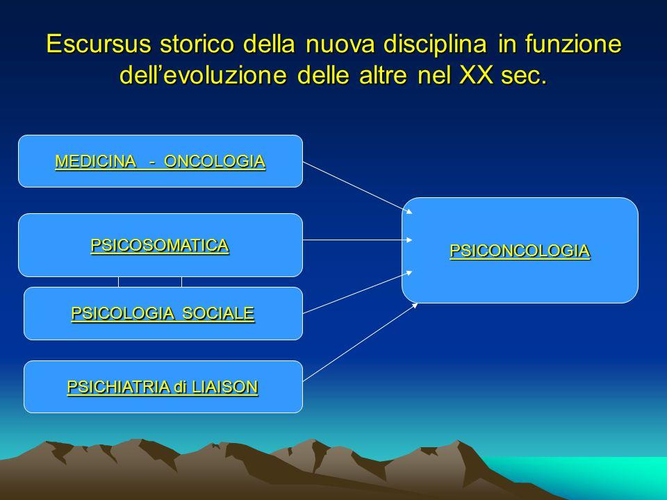 PSICOLOGIA SOCIALE PSICOSOMATICA PSICONCOLOGIA PSICHIATRIA di LIAISON Escursus storico della nuova disciplina in funzione dell'evoluzione delle altre