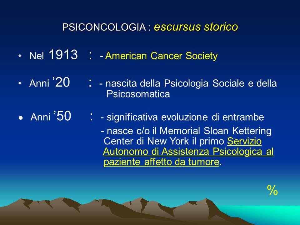 PSICONCOLOGIA : escursus storico Nel 1913 : - American Cancer Society Anni '20 : - nascita della Psicologia Sociale e della Psicosomatica ● Anni '50 :