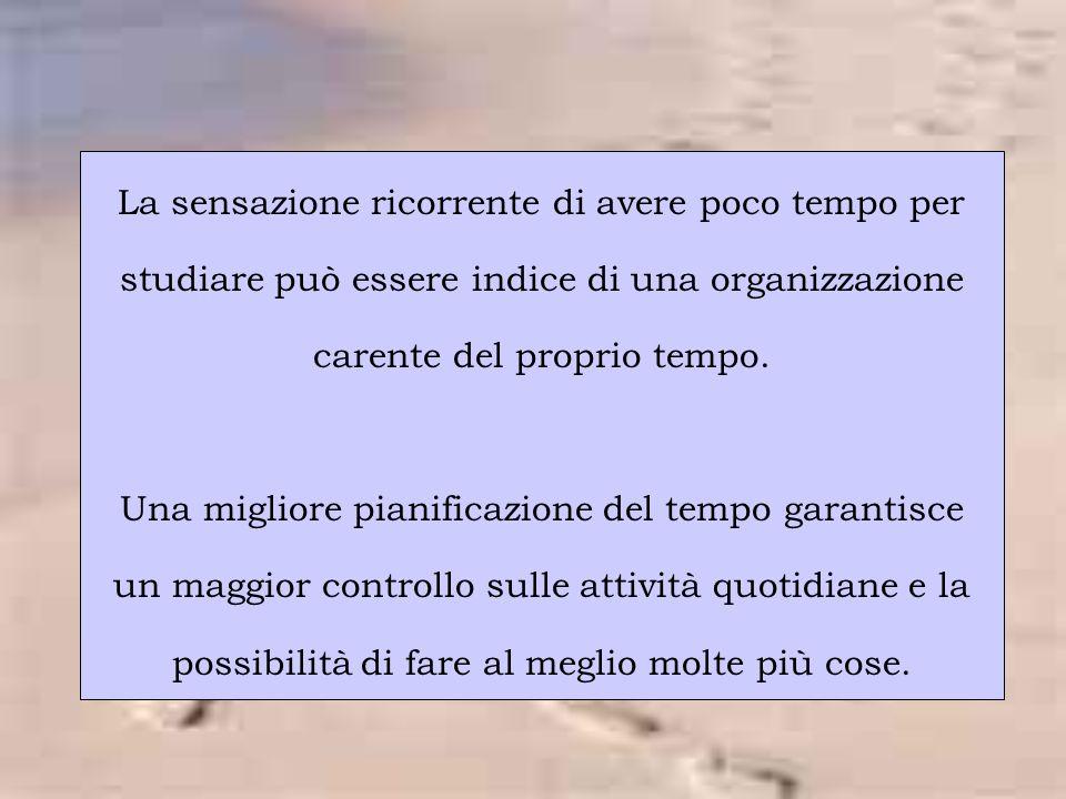 Per saperne di più: http://academic.cuesta.edu/acasupp/as/209.HTM Per approfondire: Pazzaglia F., Moè A., Friso G., Rizzato R., (2002) Empowerment cognitivo e prevenzione dell'insuccesso Ed.