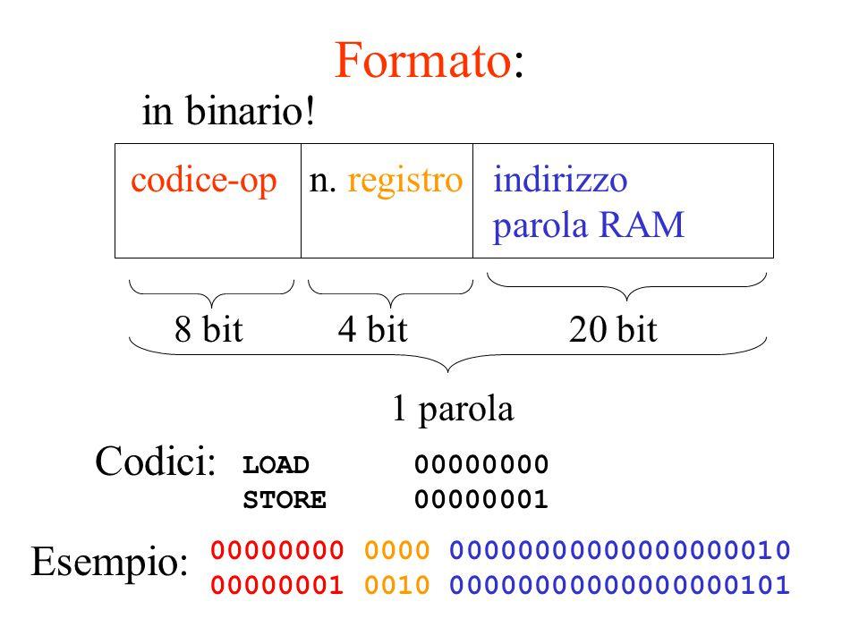 Formato: in binario! codice-op n. registro indirizzo parola RAM 8 bit 4 bit 20 bit 1 parola LOAD 00000000 STORE 00000001 Codici: 00000000 0000 0000000