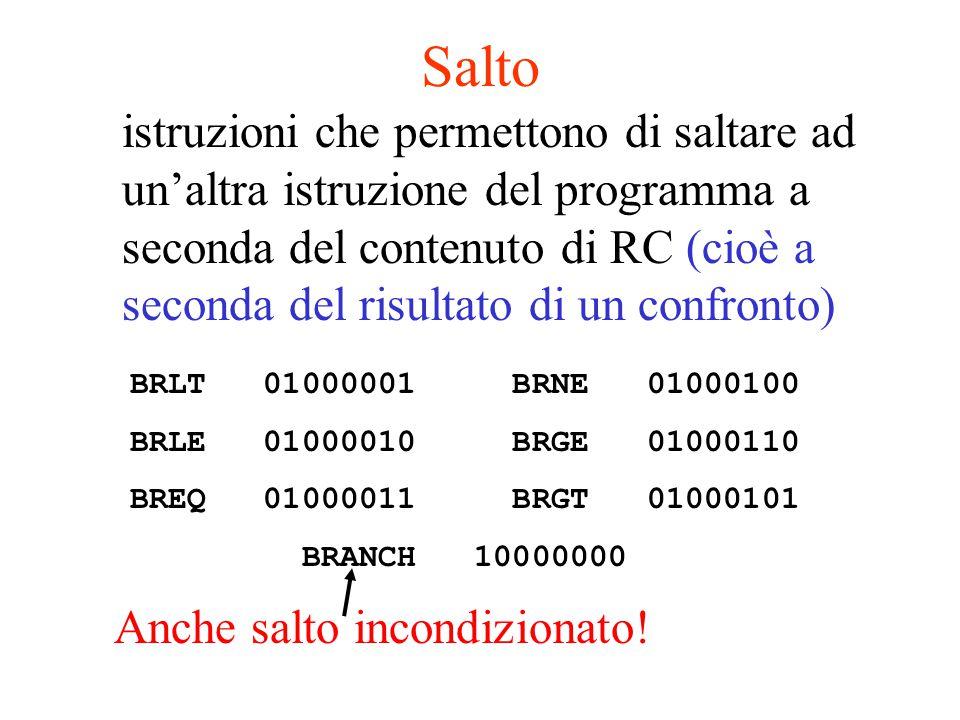 Salto istruzioni che permettono di saltare ad un'altra istruzione del programma a seconda del contenuto di RC (cioè a seconda del risultato di un conf