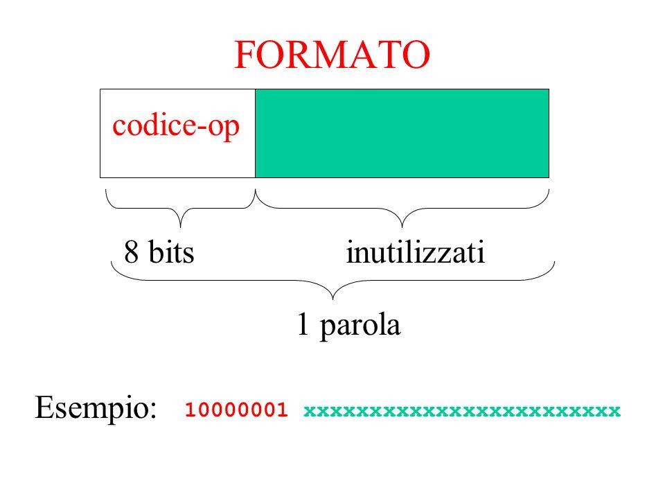 FORMATO codice-op 8 bits inutilizzati 1 parola 10000001 xxxxxxxxxxxxxxxxxxxxxxxx Esempio:
