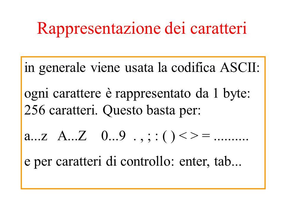 Rappresentazione dei caratteri in generale viene usata la codifica ASCII: ogni carattere è rappresentato da 1 byte: 256 caratteri.