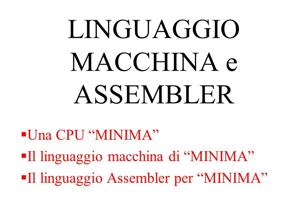 LINGUAGGIO MACCHINA e ASSEMBLER  Una CPU MINIMA  Il linguaggio macchina di MINIMA  Il linguaggio Assembler per MINIMA