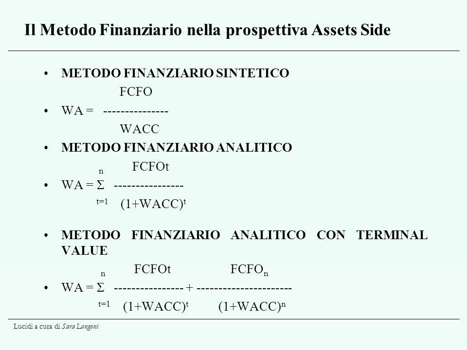Lucidi a cura di Sara Longoni Il Metodo Finanziario nella prospettiva Assets Side METODO FINANZIARIO SINTETICO FCFO WA = --------------- WACC METODO FINANZIARIO ANALITICO n FCFOt WA = Σ ---------------- t=1 (1+WACC) t METODO FINANZIARIO ANALITICO CON TERMINAL VALUE n FCFOtFCFO n WA = Σ ---------------- + ---------------------- t=1 (1+WACC) t (1+WACC) n