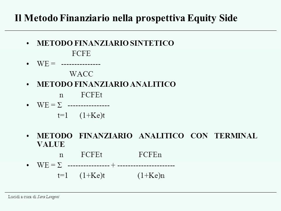 Lucidi a cura di Sara Longoni Il Metodo Finanziario nella prospettiva Equity Side METODO FINANZIARIO SINTETICO FCFE WE = --------------- WACC METODO FINANZIARIO ANALITICO n FCFEt WE = Σ ---------------- t=1 (1+Ke)t METODO FINANZIARIO ANALITICO CON TERMINAL VALUE n FCFEtFCFEn WE = Σ ---------------- + ---------------------- t=1 (1+Ke)t (1+Ke)n