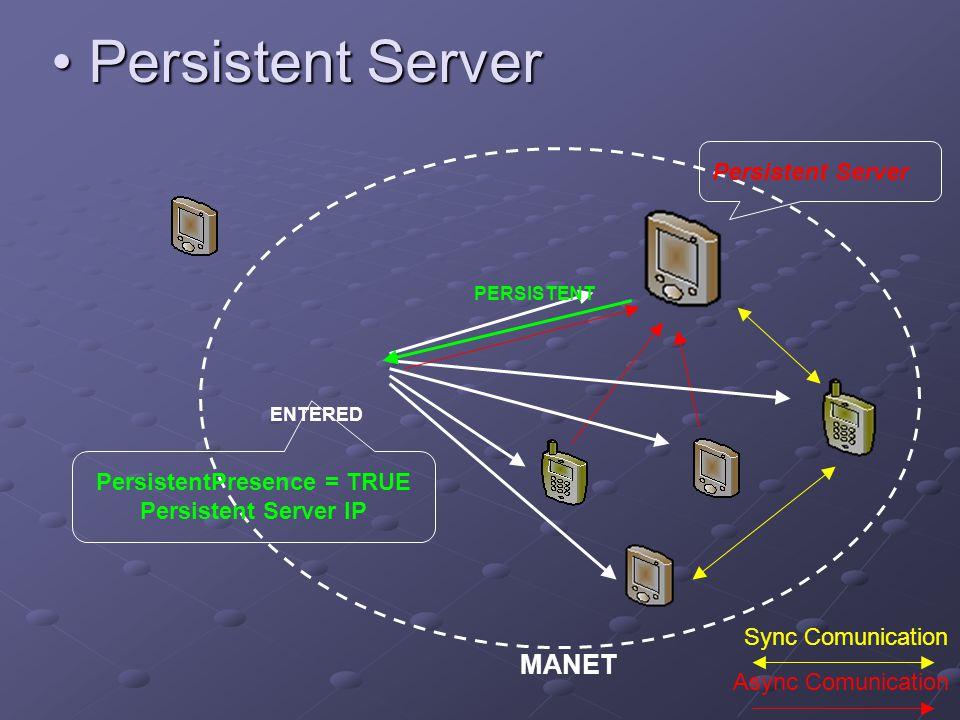 Async Comunication Persistent Server Persistent Server Persistent Server ENTERED Sync Comunication PERSISTENT PersistentPresence = TRUE Persistent Ser