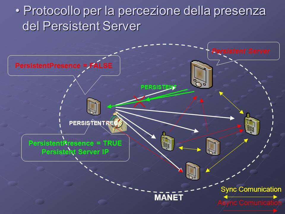 Async Comunication Protocollo per la percezione della presenza del Persistent Server Protocollo per la percezione della presenza del Persistent Server