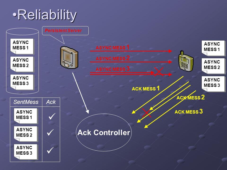 ReliabilityReliability Persistent Server ASYNC MESS 1 ASYNC MESS 2 ASYNC MESS 3 SentMessAck ASYNC MESS 1 ASYNC MESS 2 ASYNC MESS 3 ASYNC MESS 1 ASYNC