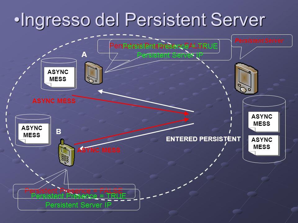 Ingresso del Persistent ServerIngresso del Persistent Server Persistent Server A B ASYNC MESS ASYNC MESS ENTERED PERSISTENT ASYNC MESS ASYNC MESS Pers