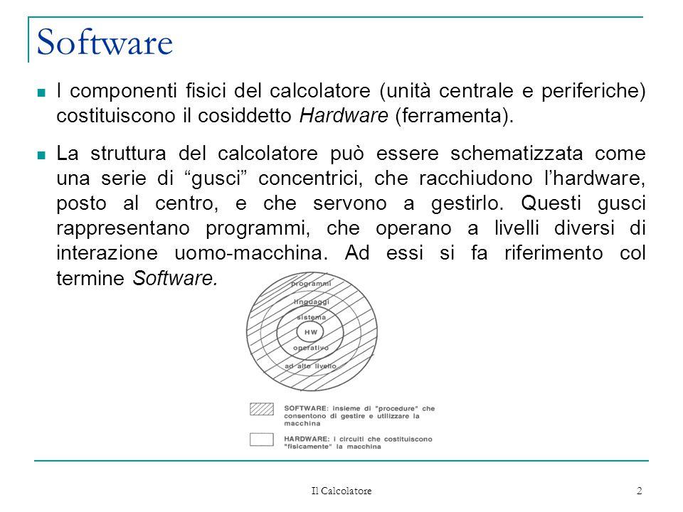 Il Calcolatore 2 Software I componenti fisici del calcolatore (unità centrale e periferiche) costituiscono il cosiddetto Hardware (ferramenta).