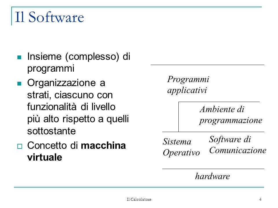 Il Calcolatore 4 Il Software Insieme (complesso) di programmi Organizzazione a strati, ciascuno con funzionalità di livello più alto rispetto a quelli sottostante o Concetto di macchina virtuale Programmi applicativi Ambiente di programmazione Sistema Operativo Software di Comunicazione hardware