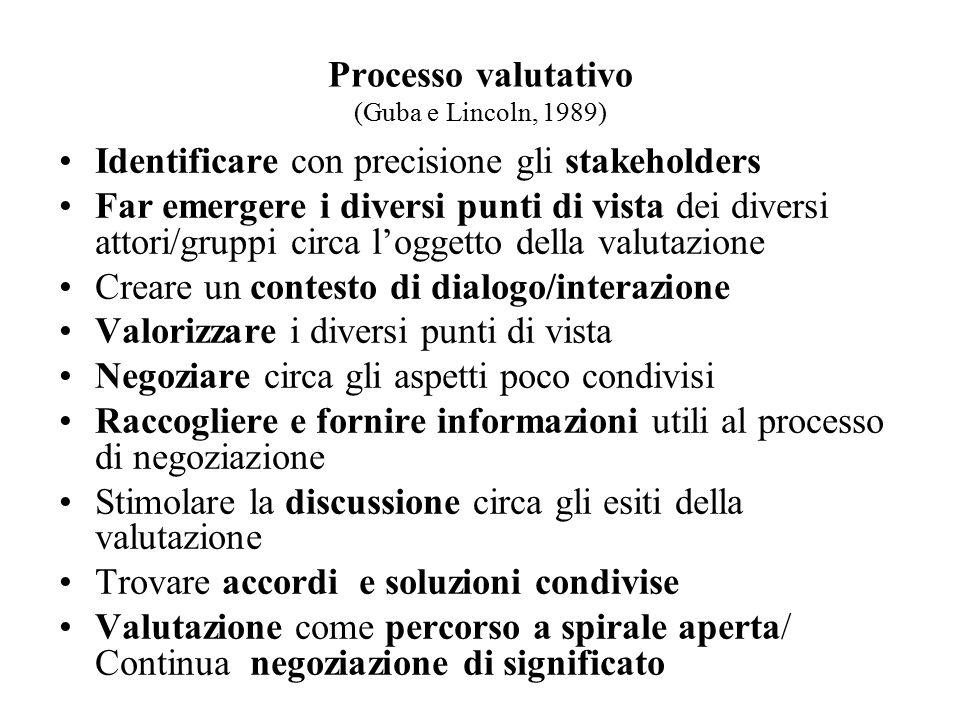 Processo valutativo (Guba e Lincoln, 1989) Identificare con precisione gli stakeholders Far emergere i diversi punti di vista dei diversi attori/grupp