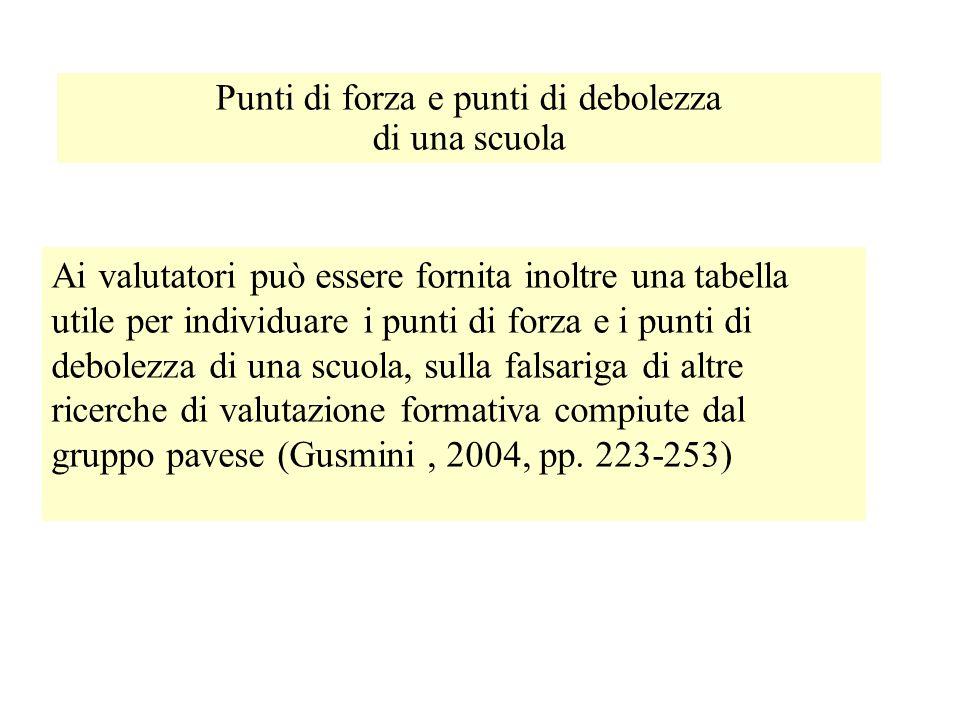 Punti di forza e punti di debolezza di una scuola Ai valutatori può essere fornita inoltre una tabella utile per individuare i punti di forza e i punt