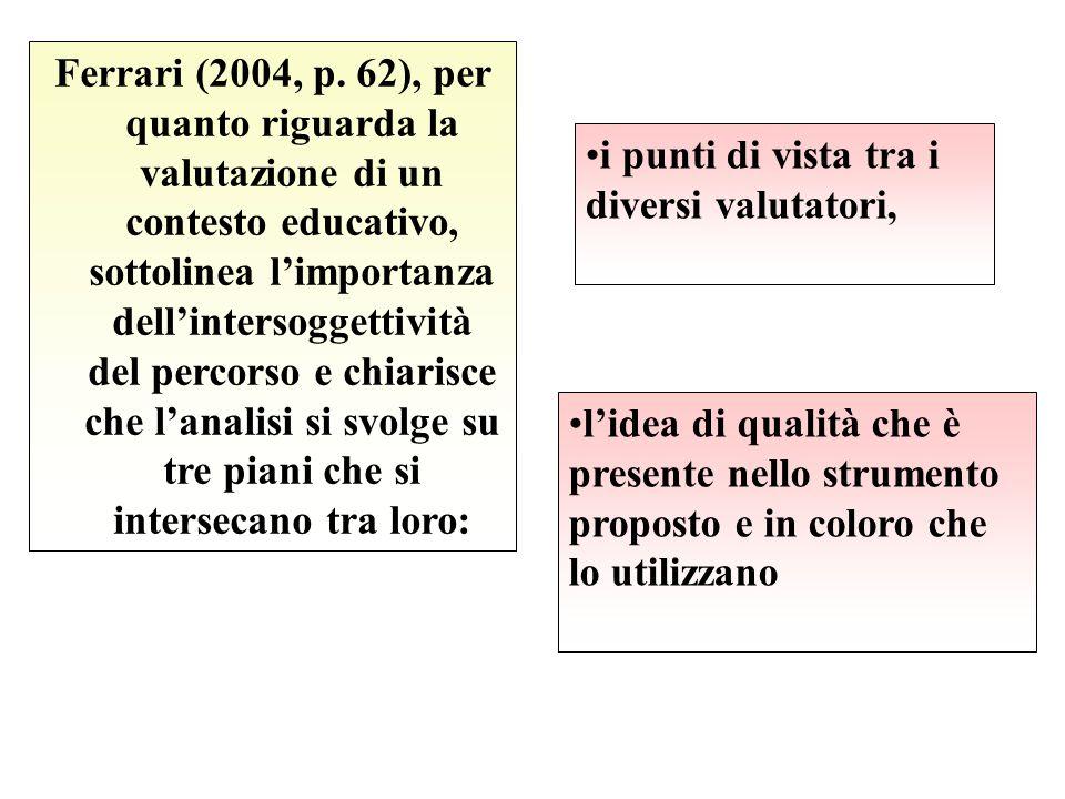 Ferrari (2004, p. 62), per quanto riguarda la valutazione di un contesto educativo, sottolinea l'importanza dell'intersoggettività del percorso e chia