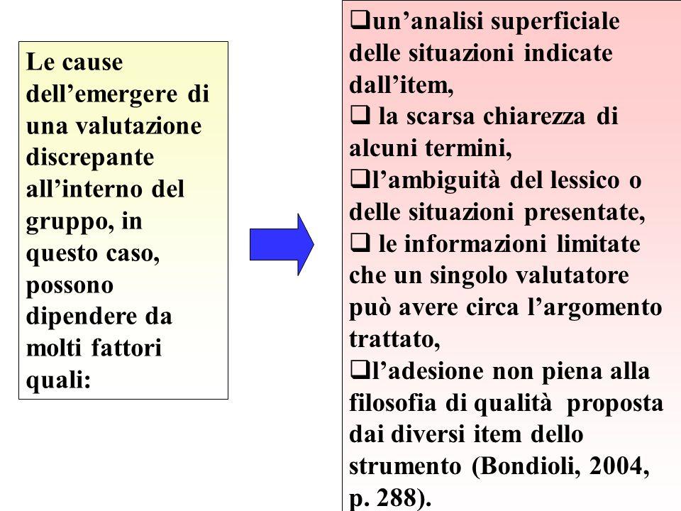 Le cause dell'emergere di una valutazione discrepante all'interno del gruppo, in questo caso, possono dipendere da molti fattori quali:  un'analisi s