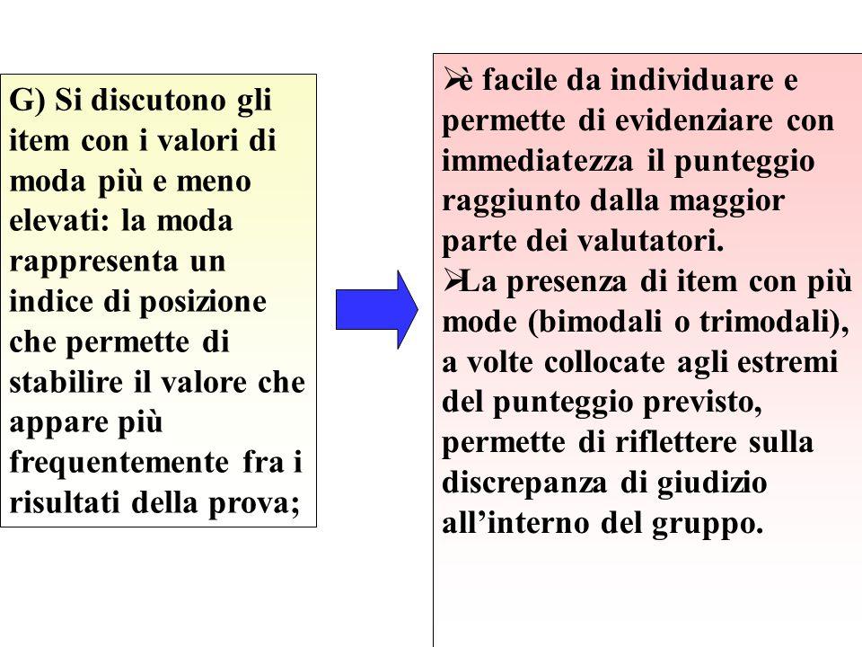 G) Si discutono gli item con i valori di moda più e meno elevati: la moda rappresenta un indice di posizione che permette di stabilire il valore che a