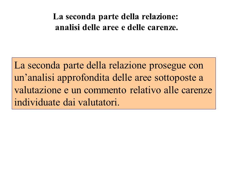 La seconda parte della relazione: analisi delle aree e delle carenze. La seconda parte della relazione prosegue con un'analisi approfondita delle aree