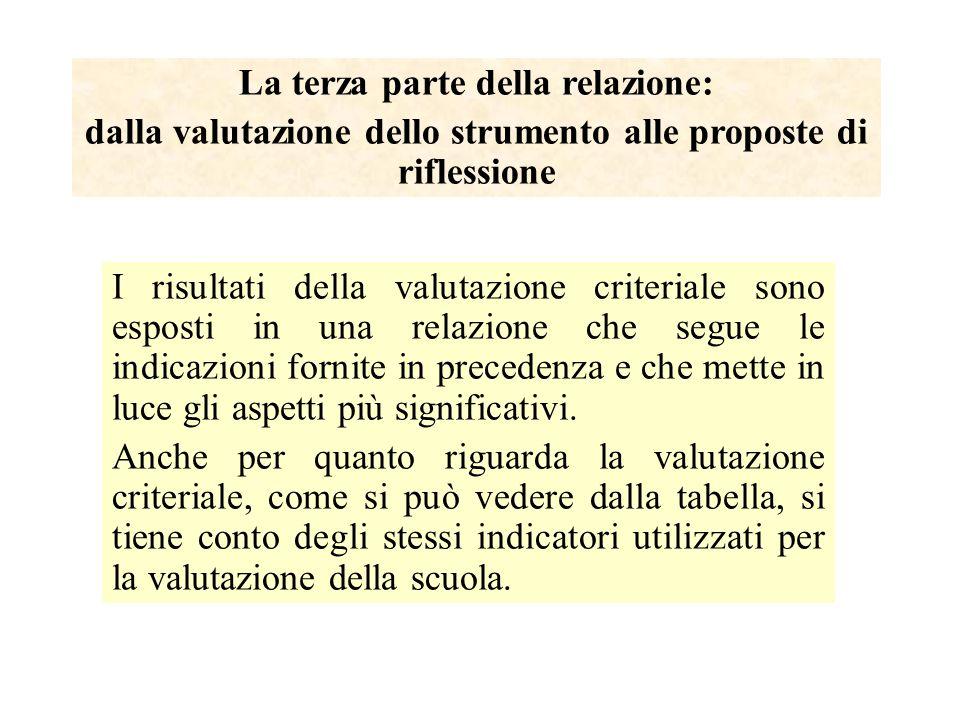 La terza parte della relazione: dalla valutazione dello strumento alle proposte di riflessione I risultati della valutazione criteriale sono esposti i