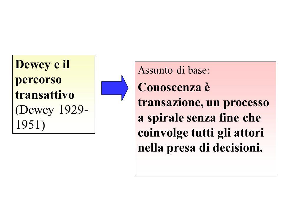 Dewey e il percorso transattivo (Dewey 1929- 1951) Assunto di base: Conoscenza è transazione, un processo a spirale senza fine che coinvolge tutti gli