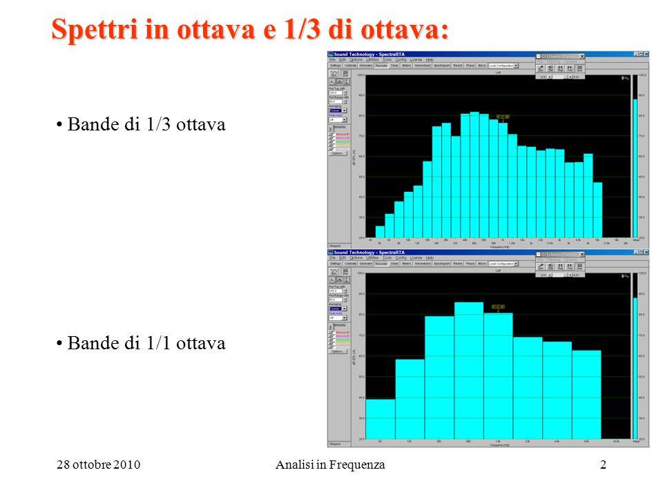 28 ottobre 2010Analisi in Frequenza2 Spettri in ottava e 1/3 di ottava: Bande di 1/3 ottava Bande di 1/1 ottava