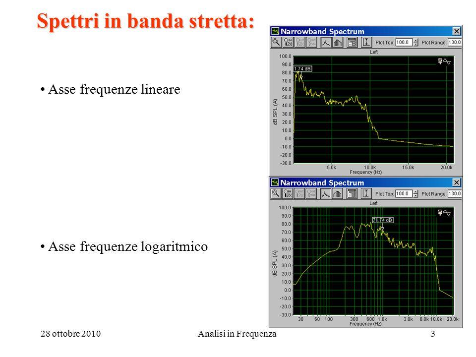28 ottobre 2010Analisi in Frequenza3 Spettri in banda stretta: Asse frequenze lineare Asse frequenze logaritmico