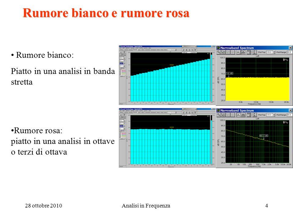 28 ottobre 2010Analisi in Frequenza4 Rumore bianco e rumore rosa Rumore bianco: Piatto in una analisi in banda stretta Rumore rosa: piatto in una analisi in ottave o terzi di ottava