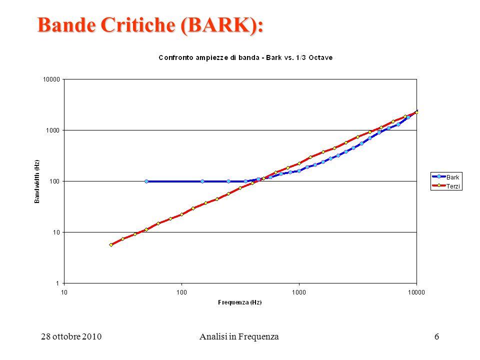 28 ottobre 2010Analisi in Frequenza6 Bande Critiche (BARK):