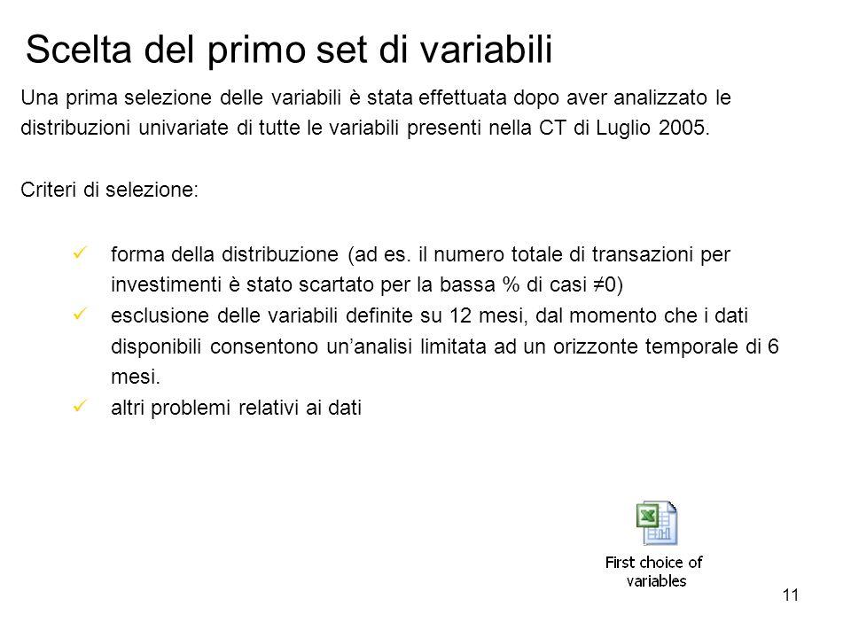 11 Scelta del primo set di variabili Una prima selezione delle variabili è stata effettuata dopo aver analizzato le distribuzioni univariate di tutte le variabili presenti nella CT di Luglio 2005.