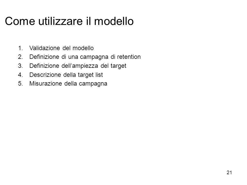 21 Come utilizzare il modello 1.Validazione del modello 2.Definizione di una campagna di retention 3.Definizione dell'ampiezza del target 4.Descrizione della target list 5.Misurazione della campagna