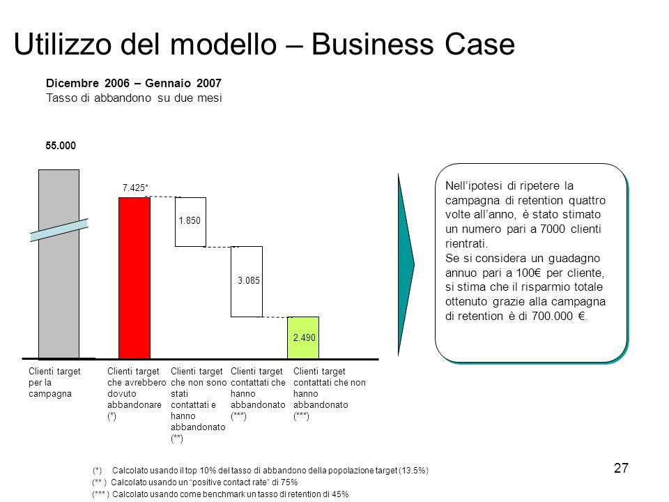 27 Utilizzo del modello – Business Case Nell'ipotesi di ripetere la campagna di retention quattro volte all'anno, è stato stimato un numero pari a 7000 clienti rientrati.