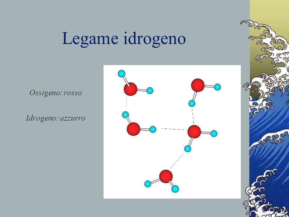 Legame idrogeno Ossigeno: rosso Idrogeno: azzurro