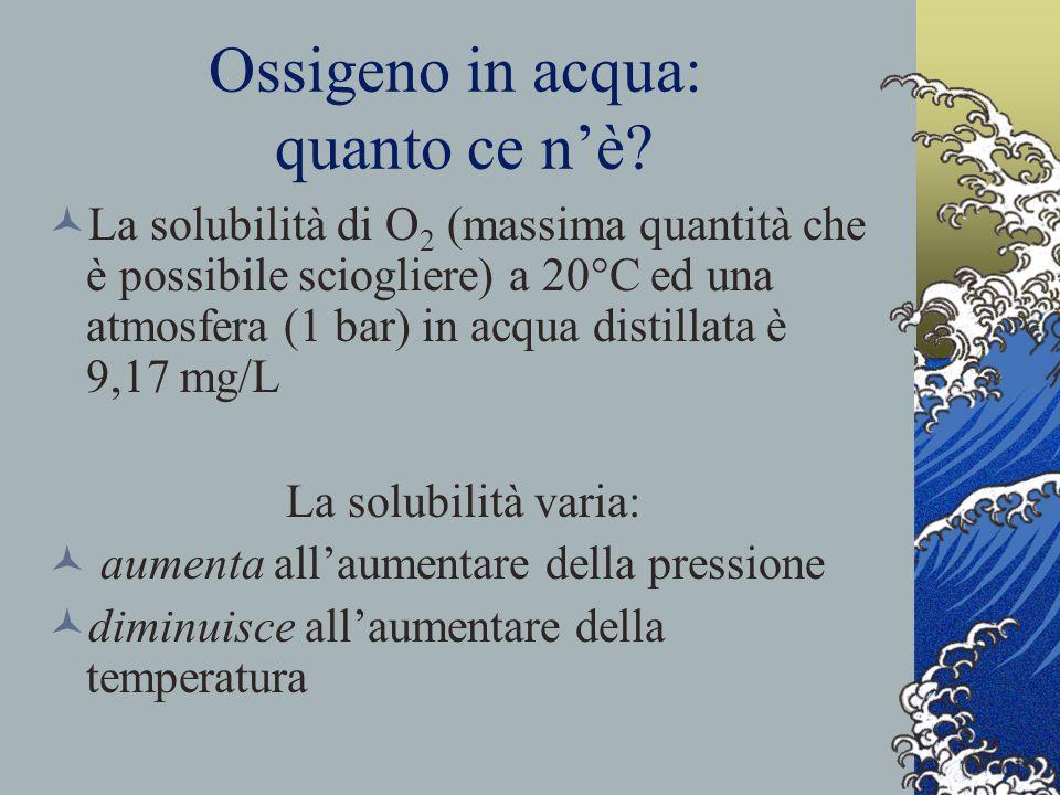 Ossigeno in acqua: quanto ce n'è? La solubilità di O 2 (massima quantità che è possibile sciogliere) a 20°C ed una atmosfera (1 bar) in acqua distilla