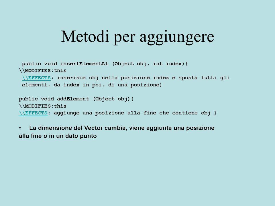 public void insertElementAt (Object obj, int index){ \\MODIFIES:this \\EFFECTS: inserisce obj nella posizione index e sposta tutti gli\\EFFECTS elemen