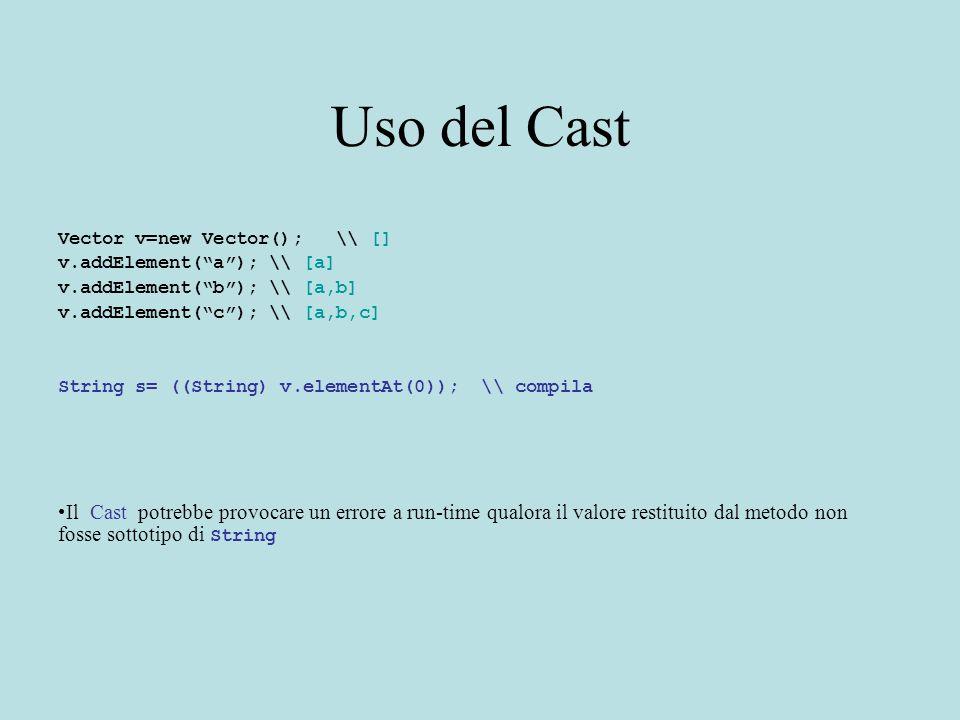 Uso del Cast Vector v=new Vector(); \\ [] v.addElement( a ); \\ [a] v.addElement( b ); \\ [a,b] v.addElement( c ); \\ [a,b,c] String s= ((String) v.elementAt(0)); \\ compila Il Cast potrebbe provocare un errore a run-time qualora il valore restituito dal metodo non fosse sottotipo di String