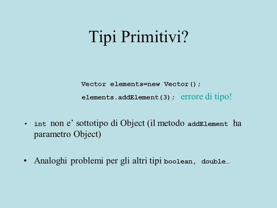 Tipi Primitivi? Vector elements=new Vector(); elements.addElement(3); errore di tipo! int non e' sottotipo di Object (il metodo addElement ha parametr